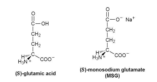 Глутамат натуральный и глутамат искусственный (известный всем глутамат натрия)